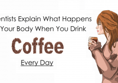 what happens to your body when you drink coffee